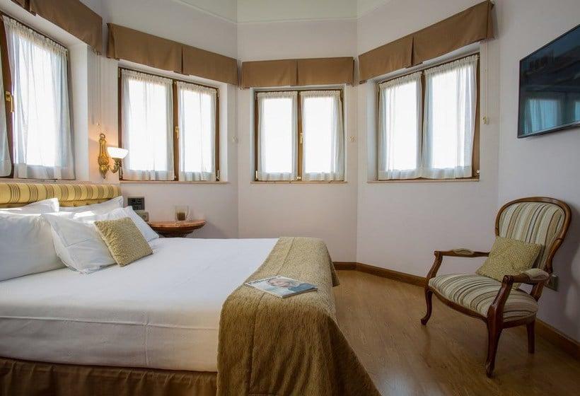 Room Hotel Ayre Alfonso II Oviedo