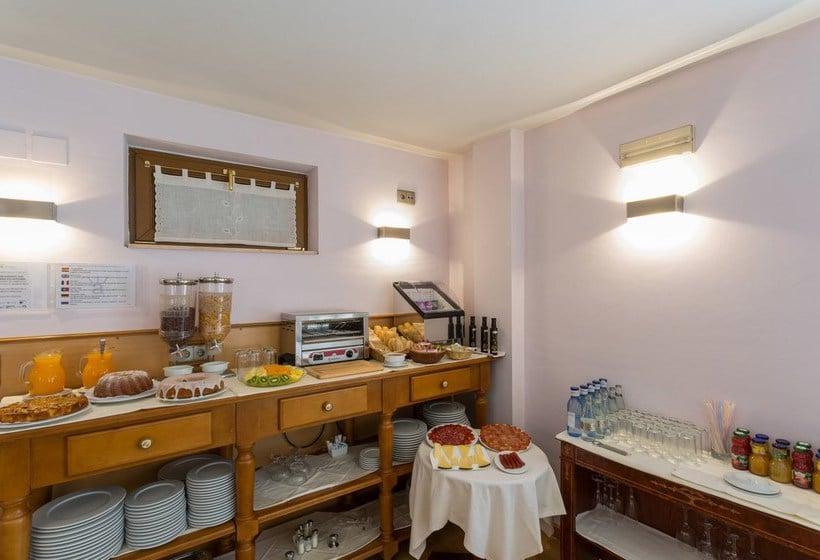 Restaurant Hotel Ayre Alfonso II Oviedo