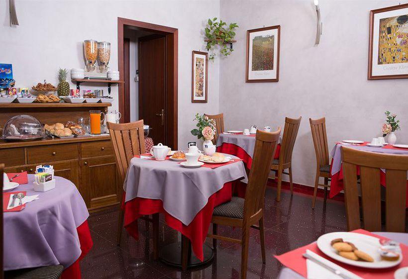 Hotel Piave Roma Tripadvisor